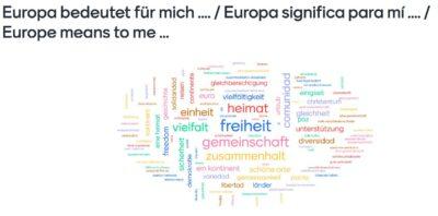 Wordwolke der Erdkundekurse der EF zu der Frage, was Europa für sie bedeutet.